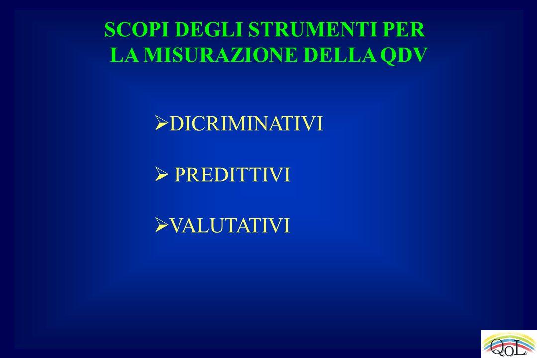 VALIDITA DI COSTRUTTO: CONVERGENZA INTERNA: relazione lineare tra il punteggio di ogni quesito e la scala di appartenenza (successo di scala: correlazione >=0.40) DIVERGENZA DEL QUESITO O VALIDITA DISCRIMINANTE: correlazione tra il quesito e la propria scala significativamente più elevata della correlazione tra lo stesso quesito e le altre scale (>=2 SE) VALIDITA DI CRITERIO: è basata sulla correlazione tra i punteggi dello strumento e uno o più indicatori di risultato esterni e indipendenti VALIDITA SECONDA FASE