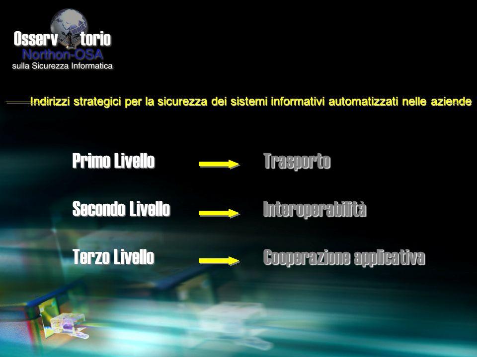 Primo Livello: TRASPORTO Campo di Applicazione Connettività fino al protocollo di trasmissione Indirizzi strategici per la sicurezza dei sistemi informativi automatizzati nelle aziende