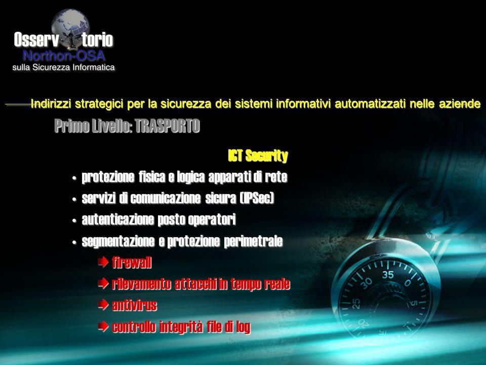 Secondo Livello: INTEROPERABILITA Campo di Applicazione Utilizzo dei servizi di Comunicazione (es.: e-mail o file transfer) Indirizzi strategici per la sicurezza dei sistemi informativi automatizzati nelle aziende
