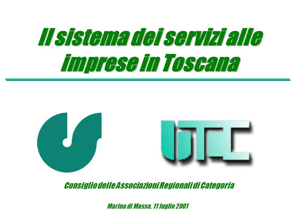 Il sistema dei servizi alle imprese in Toscana Marina di Massa, 11 luglio 2001 Consiglio delle Associazioni Regionali di Categoria