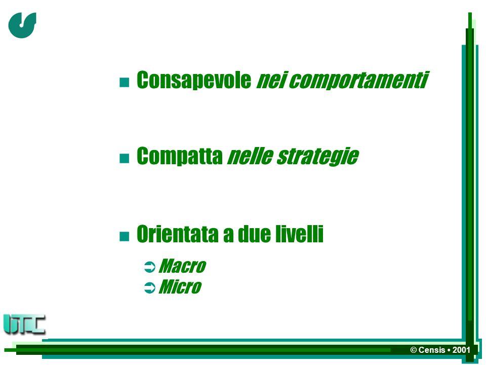 © Censis 2001 n Consapevole nei comportamenti n Compatta nelle strategie n Orientata a due livelli Macro Micro