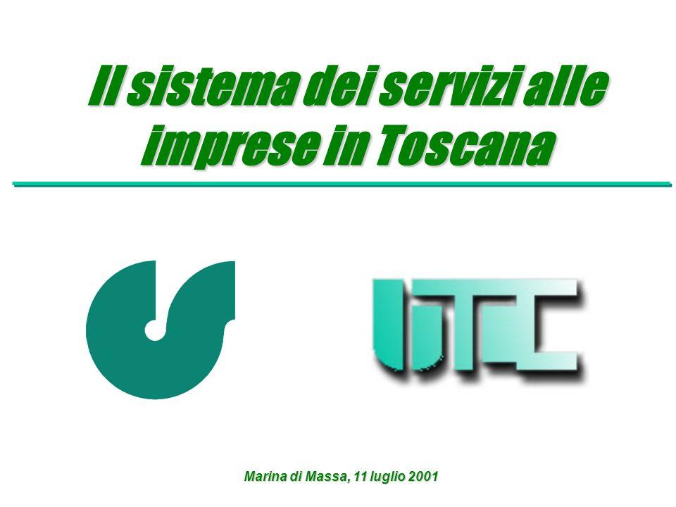 Il sistema dei servizi alle imprese in Toscana Marina di Massa, 11 luglio 2001