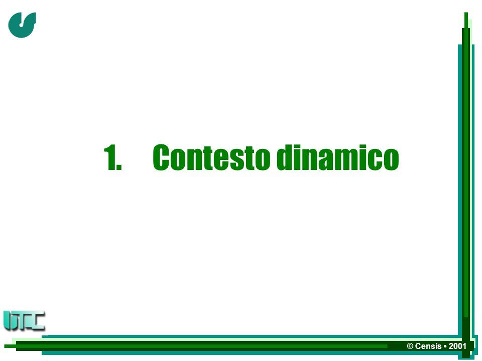 © Censis 2001 1.Contesto dinamico
