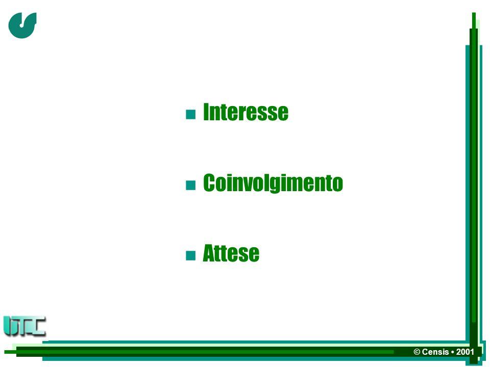 © Censis 2001 Le diverse necessità aziendali nella lettura del ricorso ai servizi Livello di utilizzo (interno o esterno) dei singoli servizi aziendali indagati.