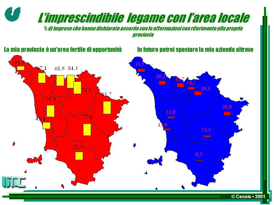 © Censis 2001 Dal terziario i dubbi maggiori sullofferta di servizi Grado di accordo in merito ad affermazioni relative ai servizi alle imprese.