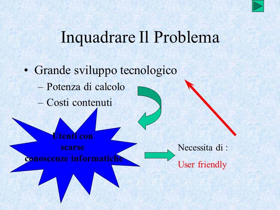 Inquadrare Il Problema Grande sviluppo tecnologico –Potenza di calcolo –Costi contenuti Utenti con scarse conoscenze informatiche Necessita di : User
