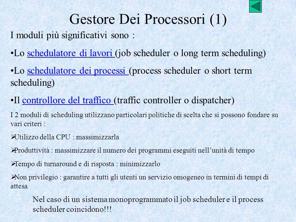 Gestore Dei Processori (1) I moduli più significativi sono : Lo schedulatore di lavori (job scheduler o long term scheduling)schedulatore di lavori Lo