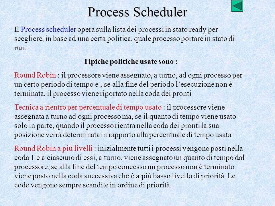 Process Scheduler Il Process scheduler opera sulla lista dei processi in stato ready per scegliere, in base ad una certa politica, quale processo port