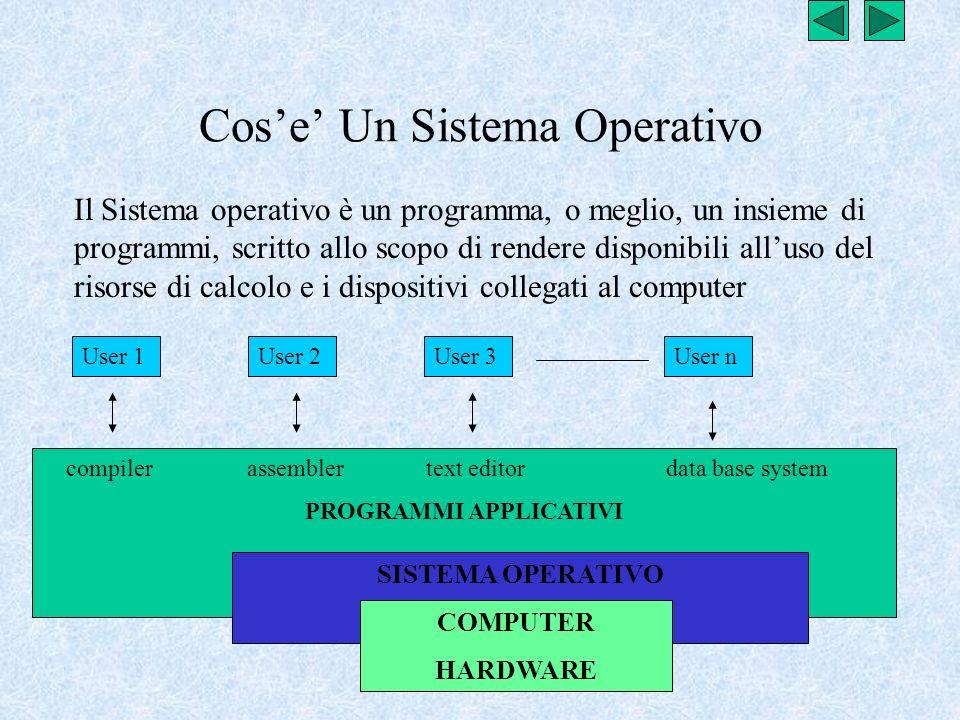 Cose Un Sistema Operativo Il Sistema operativo è un programma, o meglio, un insieme di programmi, scritto allo scopo di rendere disponibili alluso del