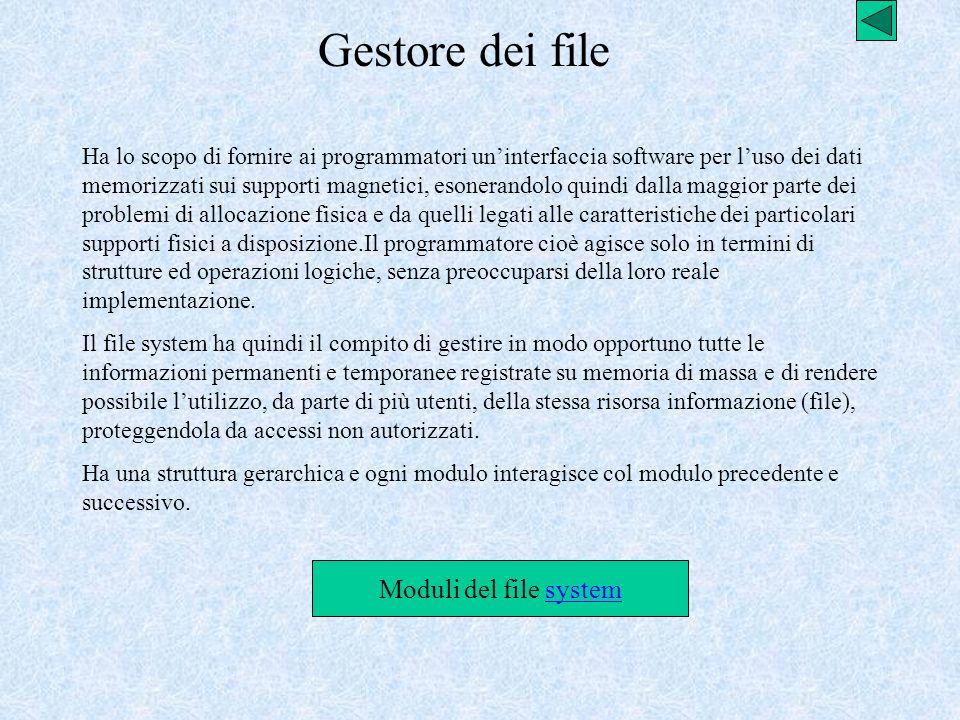 Gestore dei file Ha lo scopo di fornire ai programmatori uninterfaccia software per luso dei dati memorizzati sui supporti magnetici, esonerandolo qui