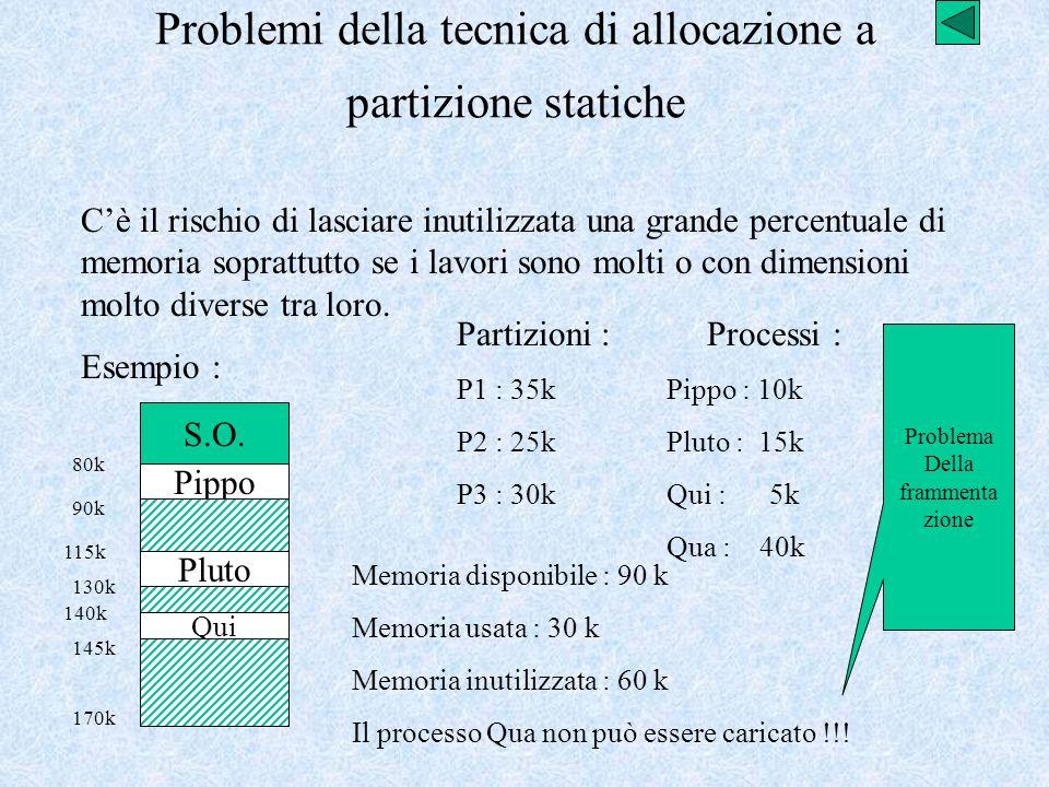 Problemi della tecnica di allocazione a partizione statiche Cè il rischio di lasciare inutilizzata una grande percentuale di memoria soprattutto se i