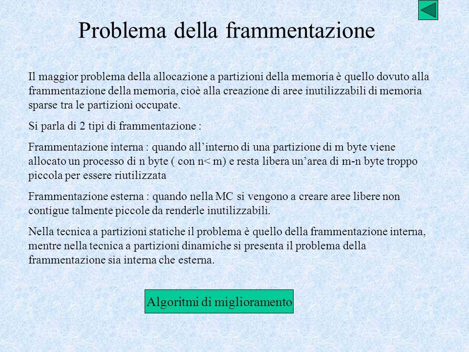 Problema della frammentazione Il maggior problema della allocazione a partizioni della memoria è quello dovuto alla frammentazione della memoria, cioè