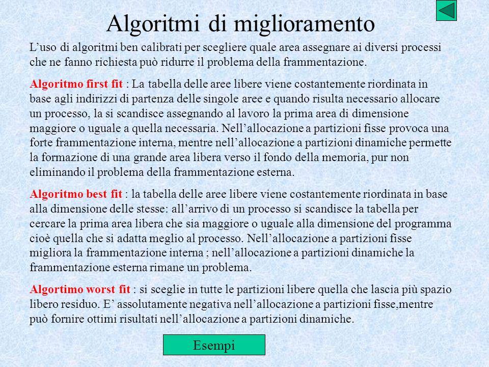 Luso di algoritmi ben calibrati per scegliere quale area assegnare ai diversi processi che ne fanno richiesta può ridurre il problema della frammentaz