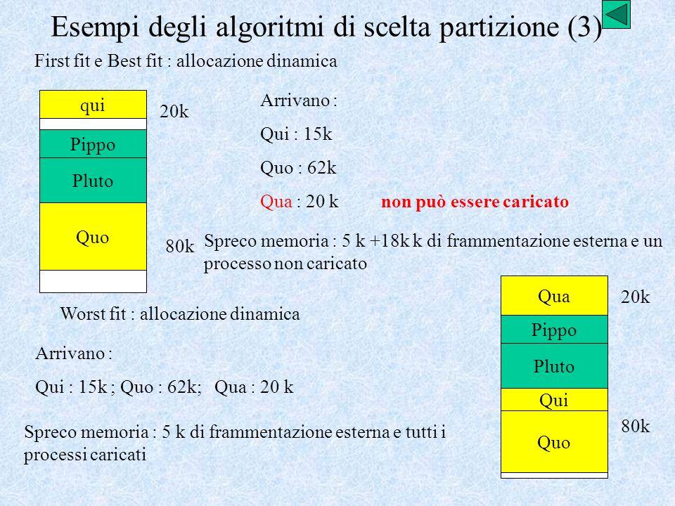 Esempi degli algoritmi di scelta partizione (3) First fit e Best fit : allocazione dinamica Pippo Pluto 20k 80k Arrivano : Qui : 15k Quo : 62k Qua : 2