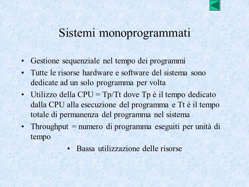Sistemi monoprogrammati Gestione sequenziale nel tempo dei programmi Tutte le risorse hardware e software del sistema sono dedicate ad un solo program