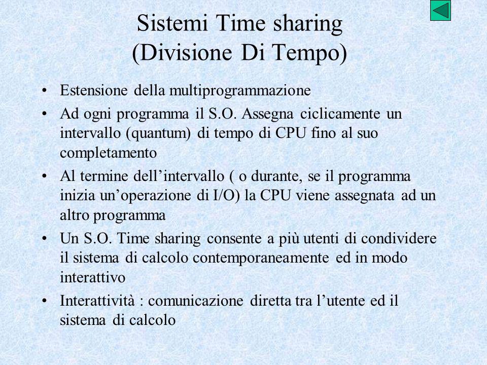 Sistemi Time sharing (Divisione Di Tempo) Estensione della multiprogrammazione Ad ogni programma il S.O. Assegna ciclicamente un intervallo (quantum)