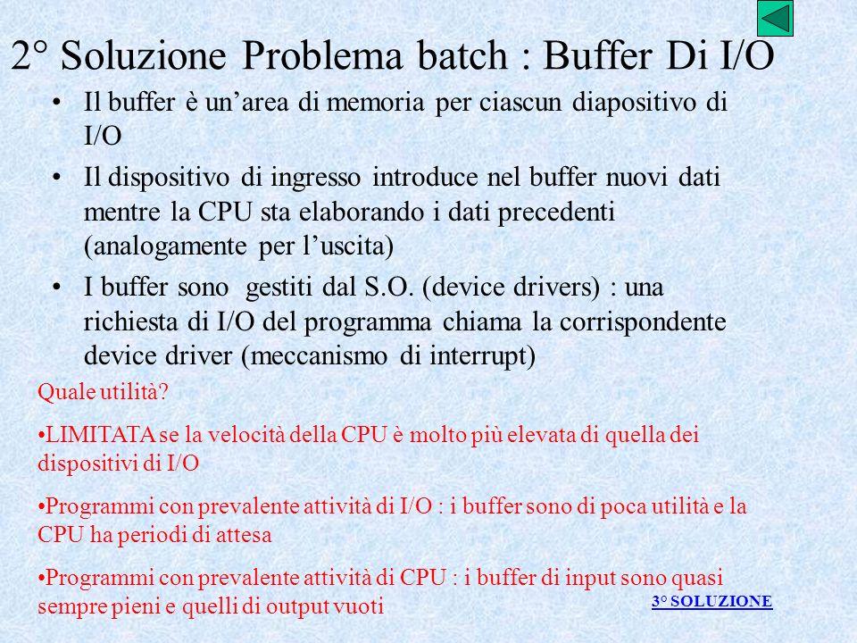2° Soluzione Problema batch : Buffer Di I/O Il buffer è unarea di memoria per ciascun diapositivo di I/O Il dispositivo di ingresso introduce nel buff