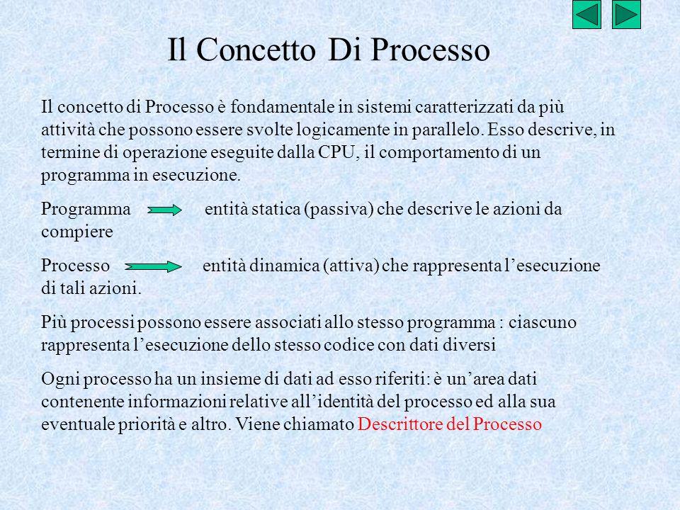 Il Concetto Di Processo Il concetto di Processo è fondamentale in sistemi caratterizzati da più attività che possono essere svolte logicamente in para