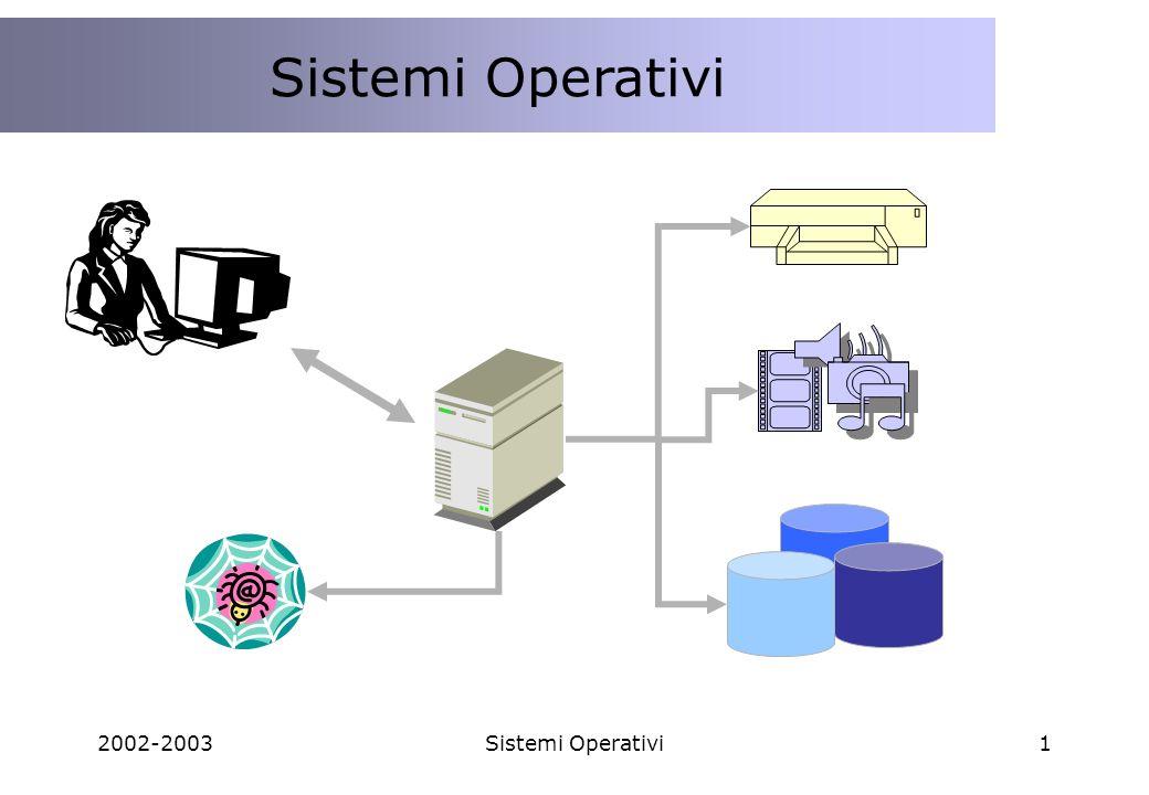 2002-2003Sistemi Operativi12 Programmazione Client Side e Server Side Sistemi a divisione di tempo Astrazione di più macchine virtuali; non solo ho più programmi che eseguono contemporaneamente, ma ogni programma vede il sistema come se fosse suo perché una macchina virtuale gli concede questa astrazione.