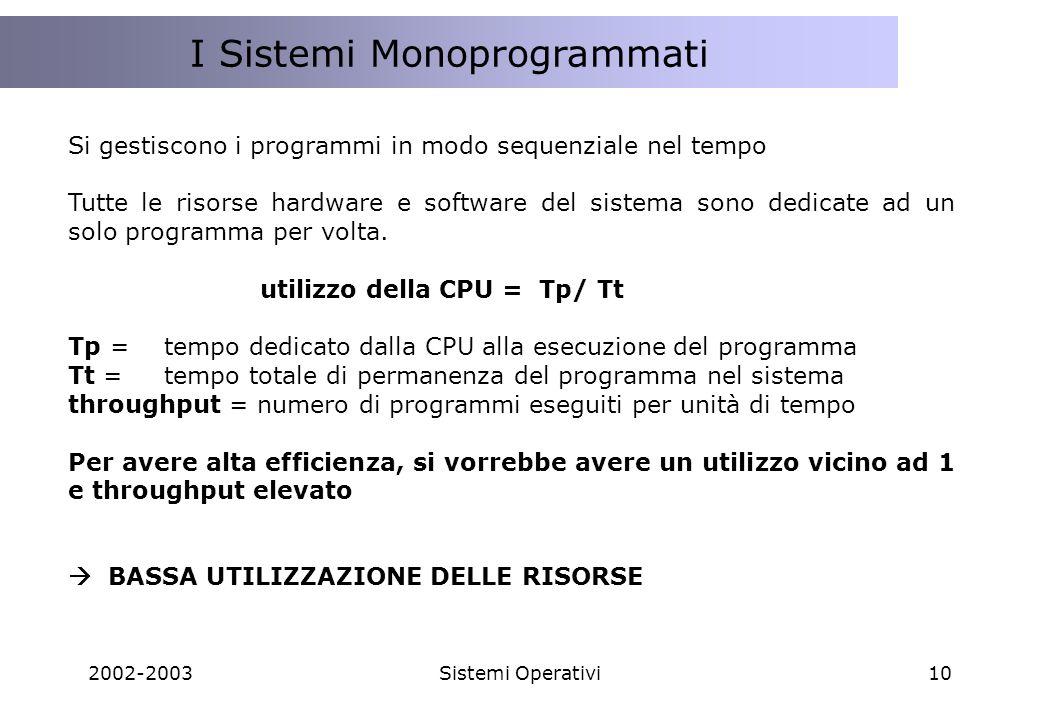 2002-2003Sistemi Operativi10 I Sistemi Monoprogrammati Si gestiscono i programmi in modo sequenziale nel tempo Tutte le risorse hardware e software del sistema sono dedicate ad un solo programma per volta.