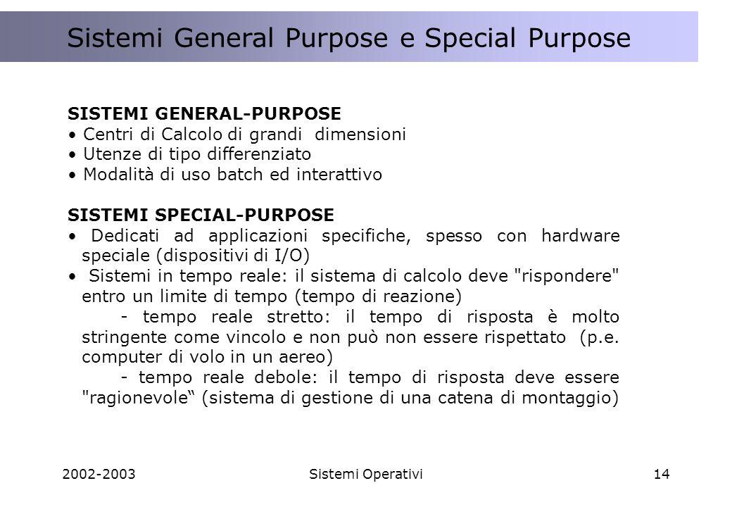 2002-2003Sistemi Operativi14 A cosa serve una Applicazione Distribuita ? Sistemi General Purpose e Special Purpose SISTEMI GENERAL-PURPOSE Centri di C