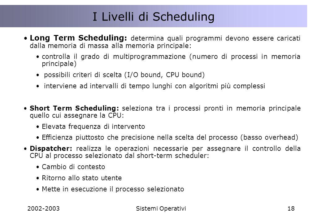 2002-2003Sistemi Operativi18 La concorrenza nellinterazione tra Client e Server I Livelli di Scheduling Long Term Scheduling: determina quali programmi devono essere caricati dalla memoria di massa alla memoria principale: controlla il grado di multiprogrammazione (numero di processi in memoria principale) possibili criteri di scelta (I/O bound, CPU bound) interviene ad intervalli di tempo lunghi con algoritmi più complessi Short Term Scheduling: seleziona tra i processi pronti in memoria principale quello cui assegnare la CPU: Elevata frequenza di intervento Efficienza piuttosto che precisione nella scelta del processo (basso overhead) Dispatcher: realizza le operazioni necessarie per assegnare il controllo della CPU al processo selezionato dal short-term scheduler: Cambio di contesto Ritorno allo stato utente Mette in esecuzione il processo selezionato