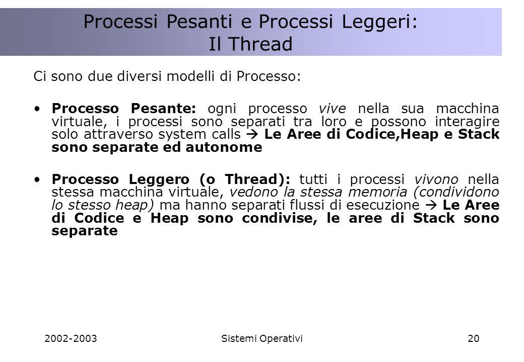 2002-2003Sistemi Operativi20 Ci sono due diversi modelli di Processo: Processo Pesante: ogni processo vive nella sua macchina virtuale, i processi sono separati tra loro e possono interagire solo attraverso system calls Le Aree di Codice,Heap e Stack sono separate ed autonome Processo Leggero (o Thread): tutti i processi vivono nella stessa macchina virtuale, vedono la stessa memoria (condividono lo stesso heap) ma hanno separati flussi di esecuzione Le Aree di Codice e Heap sono condivise, le aree di Stack sono separate Processi Pesanti e Processi Leggeri: Il Thread