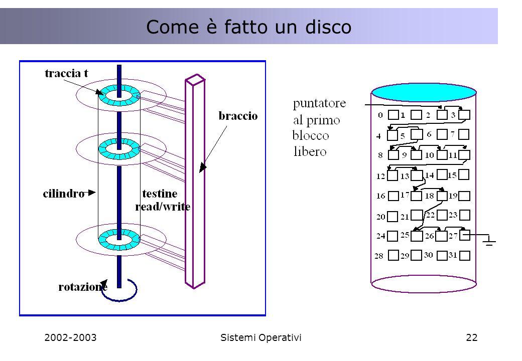 2002-2003Sistemi Operativi22 Come è fatto un disco