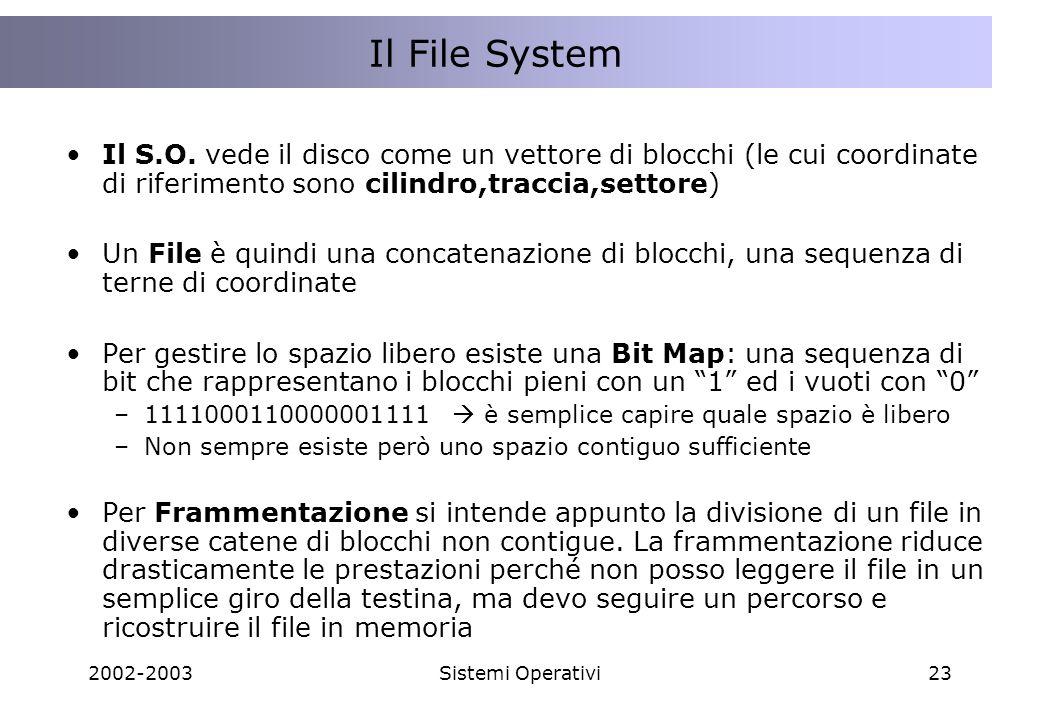 2002-2003Sistemi Operativi23 Il S.O. vede il disco come un vettore di blocchi (le cui coordinate di riferimento sono cilindro,traccia,settore) Un File