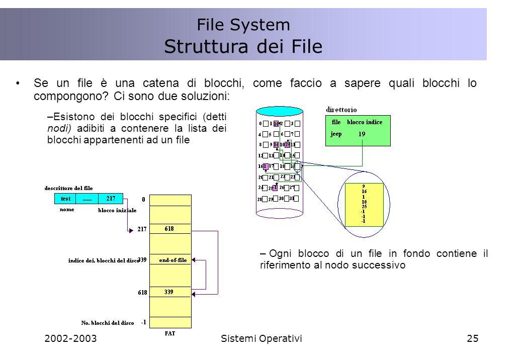 2002-2003Sistemi Operativi25 Se un file è una catena di blocchi, come faccio a sapere quali blocchi lo compongono? Ci sono due soluzioni: File System