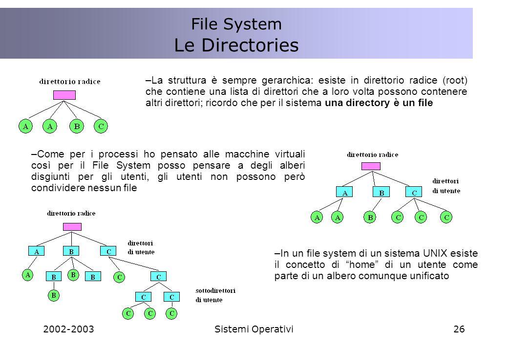 2002-2003Sistemi Operativi26 File System Le Directories –La struttura è sempre gerarchica: esiste in direttorio radice (root) che contiene una lista di direttori che a loro volta possono contenere altri direttori; ricordo che per il sistema una directory è un file –Come per i processi ho pensato alle macchine virtuali così per il File System posso pensare a degli alberi disgiunti per gli utenti, gli utenti non possono però condividere nessun file –In un file system di un sistema UNIX esiste il concetto di home di un utente come parte di un albero comunque unificato