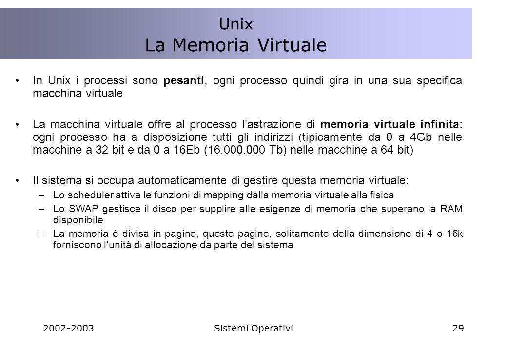2002-2003Sistemi Operativi29 In Unix i processi sono pesanti, ogni processo quindi gira in una sua specifica macchina virtuale La macchina virtuale offre al processo lastrazione di memoria virtuale infinita: ogni processo ha a disposizione tutti gli indirizzi (tipicamente da 0 a 4Gb nelle macchine a 32 bit e da 0 a 16Eb (16.000.000 Tb) nelle macchine a 64 bit) Il sistema si occupa automaticamente di gestire questa memoria virtuale: –Lo scheduler attiva le funzioni di mapping dalla memoria virtuale alla fisica –Lo SWAP gestisce il disco per supplire alle esigenze di memoria che superano la RAM disponibile –La memoria è divisa in pagine, queste pagine, solitamente della dimensione di 4 o 16k forniscono lunità di allocazione da parte del sistema Unix La Memoria Virtuale