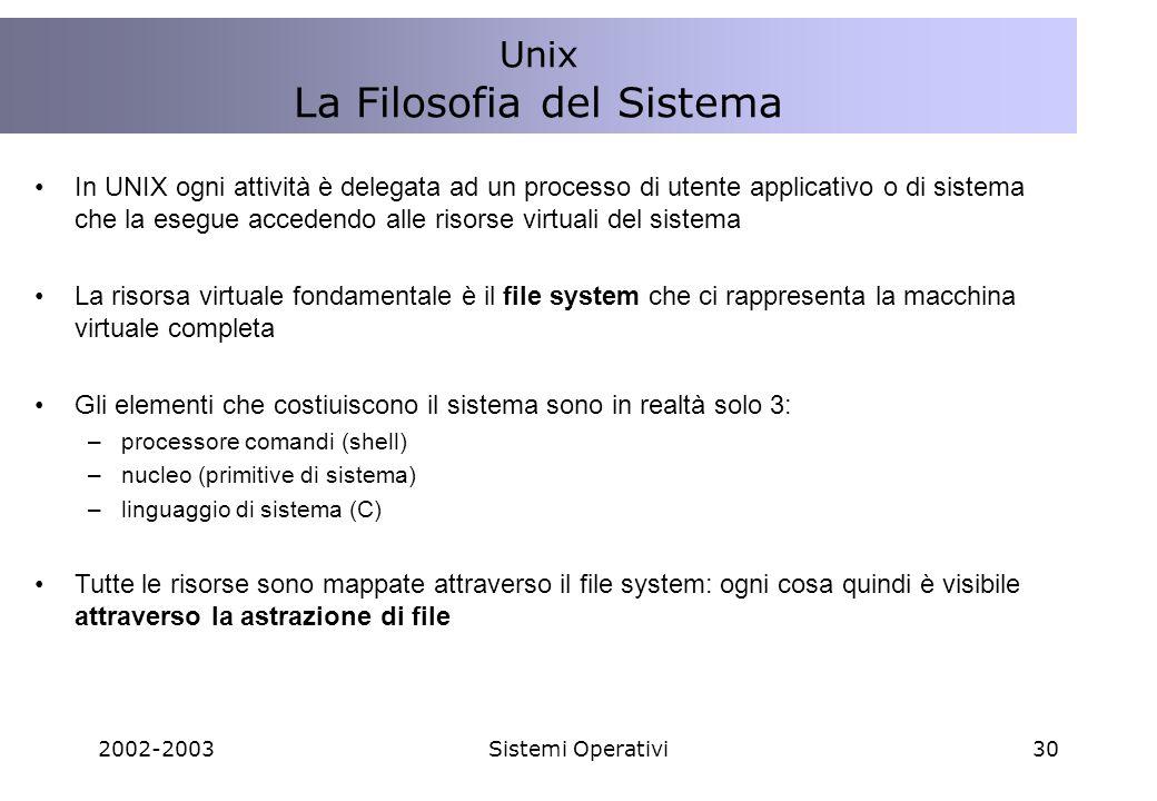 2002-2003Sistemi Operativi30 In UNIX ogni attività è delegata ad un processo di utente applicativo o di sistema che la esegue accedendo alle risorse v