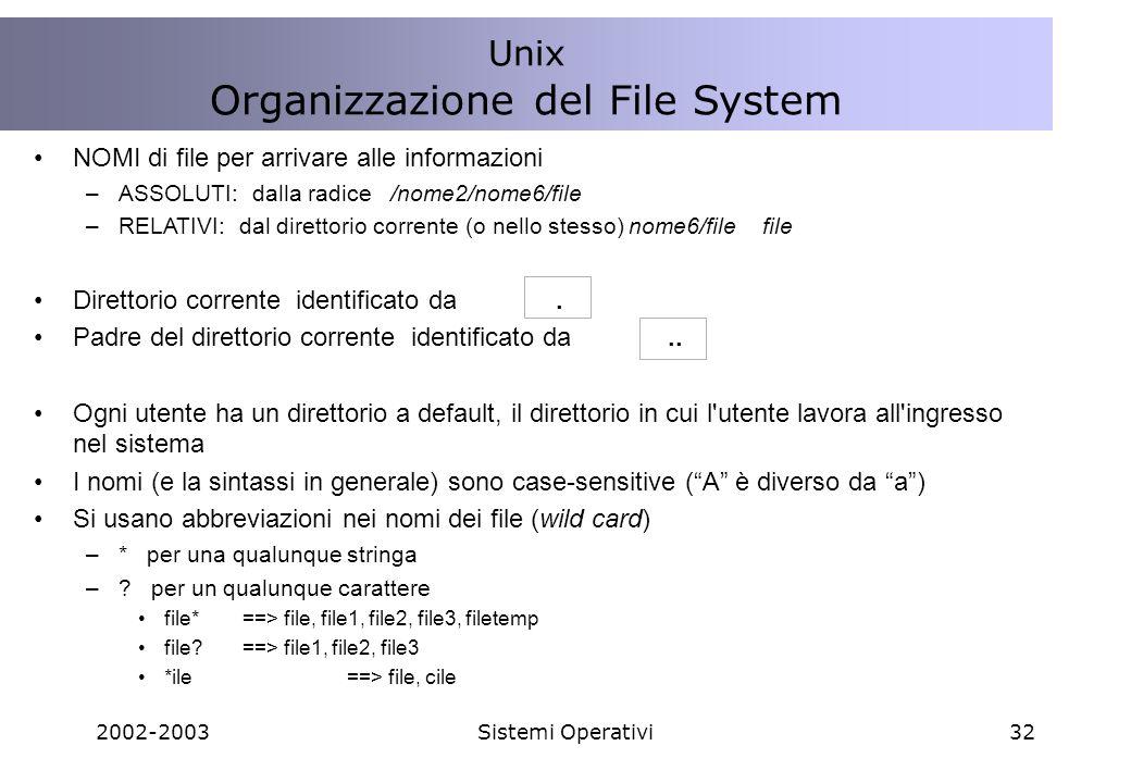 2002-2003Sistemi Operativi32 NOMI di file per arrivare alle informazioni –ASSOLUTI: dalla radice /nome2/nome6/file –RELATIVI: dal direttorio corrente