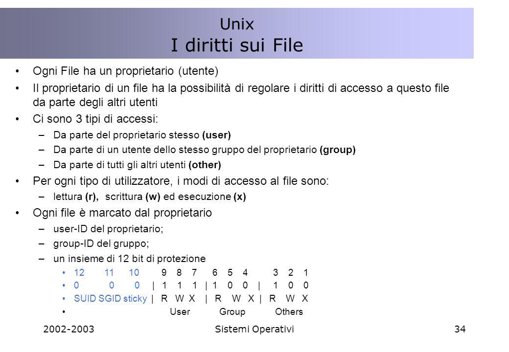2002-2003Sistemi Operativi34 Ogni File ha un proprietario (utente) Il proprietario di un file ha la possibilità di regolare i diritti di accesso a questo file da parte degli altri utenti Ci sono 3 tipi di accessi: –Da parte del proprietario stesso (user) –Da parte di un utente dello stesso gruppo del proprietario (group) –Da parte di tutti gli altri utenti (other) Per ogni tipo di utilizzatore, i modi di accesso al file sono: –lettura (r), scrittura (w) ed esecuzione (x) Ogni file è marcato dal proprietario –user-ID del proprietario; –group-ID del gruppo; –un insieme di 12 bit di protezione 12 11 10 9 8 7 6 5 4 3 2 1 0 0 0 | 1 1 1 | 1 0 0 | 1 0 0 SUID SGID sticky | R W X | R W X | R W X User Group Others Unix I diritti sui File