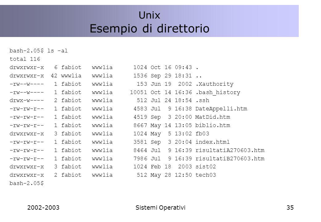 2002-2003Sistemi Operativi35 bash-2.05$ ls -al total 116 drwxrwxr-x 6 fabiot wwwlia 1024 Oct 16 09:43. drwxrwxr-x 42 wwwlia wwwlia 1536 Sep 29 18:31..