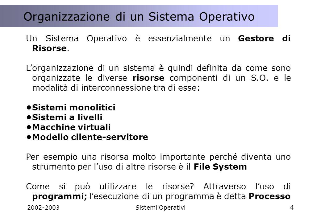 2002-2003Sistemi Operativi5 Il modello Client/Server I Sistemi Monolitici Il sistema operativo è scritto come un insieme di procedure, tutte allo stesso livello di gerarchia.