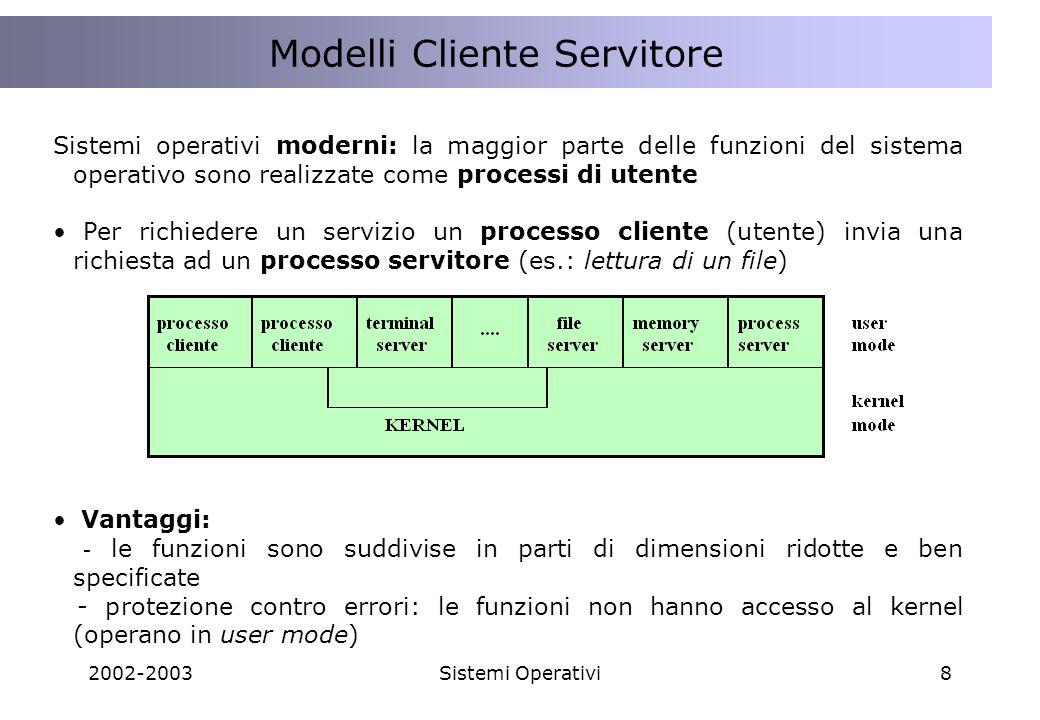 2002-2003Sistemi Operativi8 Lo STATO dellinterazione tra Client e Server Modelli Cliente Servitore Sistemi operativi moderni: la maggior parte delle funzioni del sistema operativo sono realizzate come processi di utente Per richiedere un servizio un processo cliente (utente) invia una richiesta ad un processo servitore (es.: lettura di un file) Vantaggi: - le funzioni sono suddivise in parti di dimensioni ridotte e ben specificate - protezione contro errori: le funzioni non hanno accesso al kernel (operano in user mode)