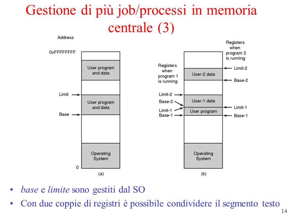 14 Gestione di più job/processi in memoria centrale (3) base e limite sono gestiti dal SO Con due coppie di registri è possibile condividere il segmen