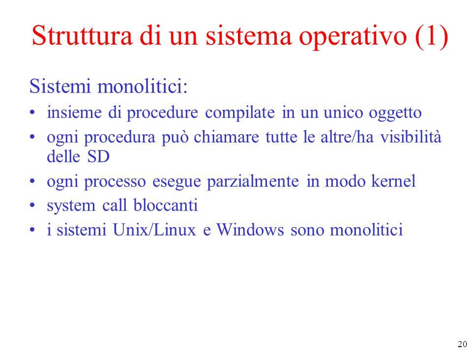 20 Struttura di un sistema operativo (1) Sistemi monolitici: insieme di procedure compilate in un unico oggetto ogni procedura può chiamare tutte le a