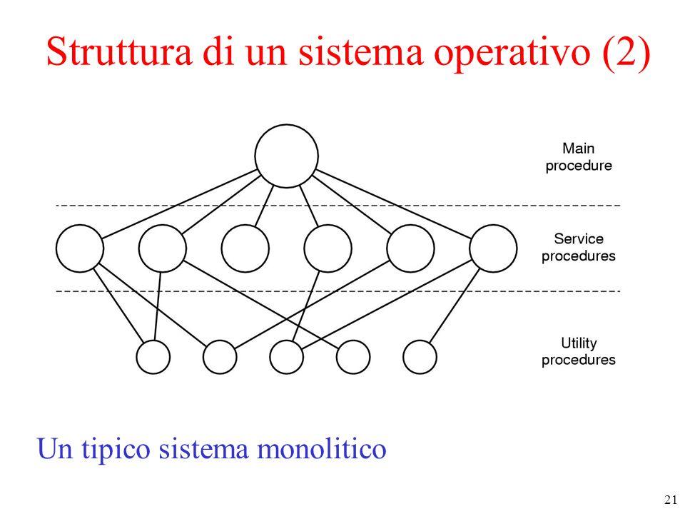 21 Struttura di un sistema operativo (2) Un tipico sistema monolitico