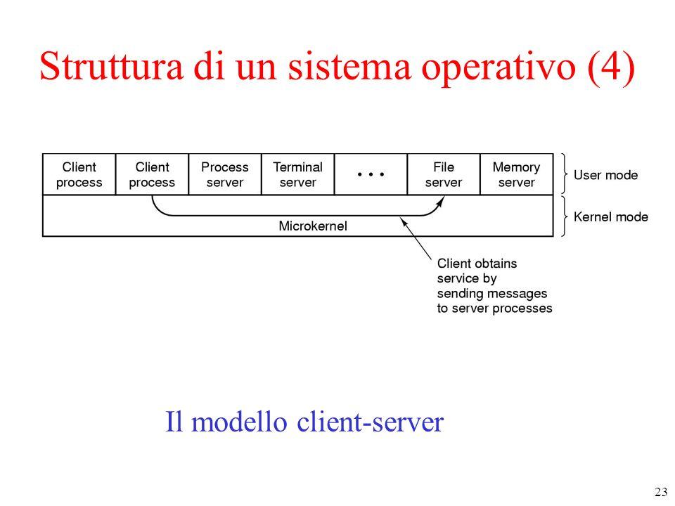 23 Struttura di un sistema operativo (4) Il modello client-server