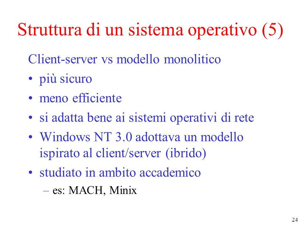 24 Struttura di un sistema operativo (5) Client-server vs modello monolitico più sicuro meno efficiente si adatta bene ai sistemi operativi di rete Wi