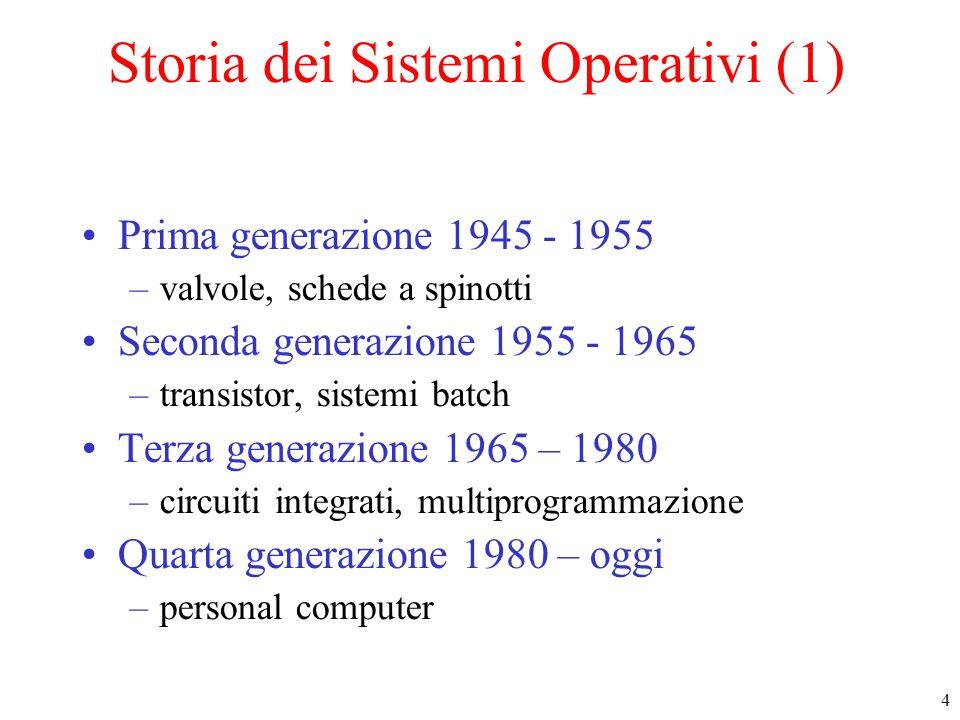 4 Storia dei Sistemi Operativi (1) Prima generazione 1945 - 1955 –valvole, schede a spinotti Seconda generazione 1955 - 1965 –transistor, sistemi batc