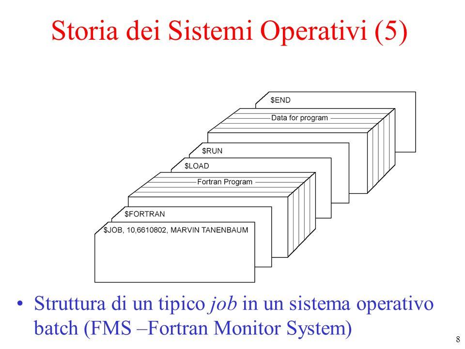 8 Storia dei Sistemi Operativi (5) Struttura di un tipico job in un sistema operativo batch (FMS –Fortran Monitor System)