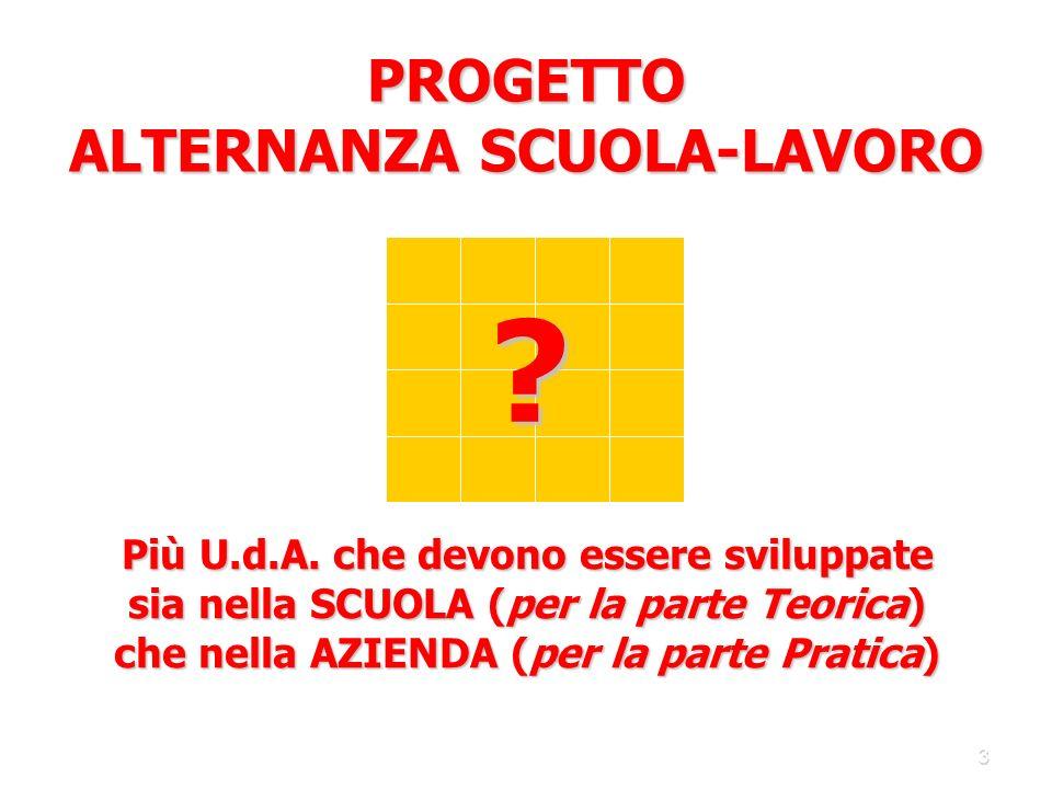 3 PROGETTO ALTERNANZA SCUOLA-LAVORO . Più U.d.A.
