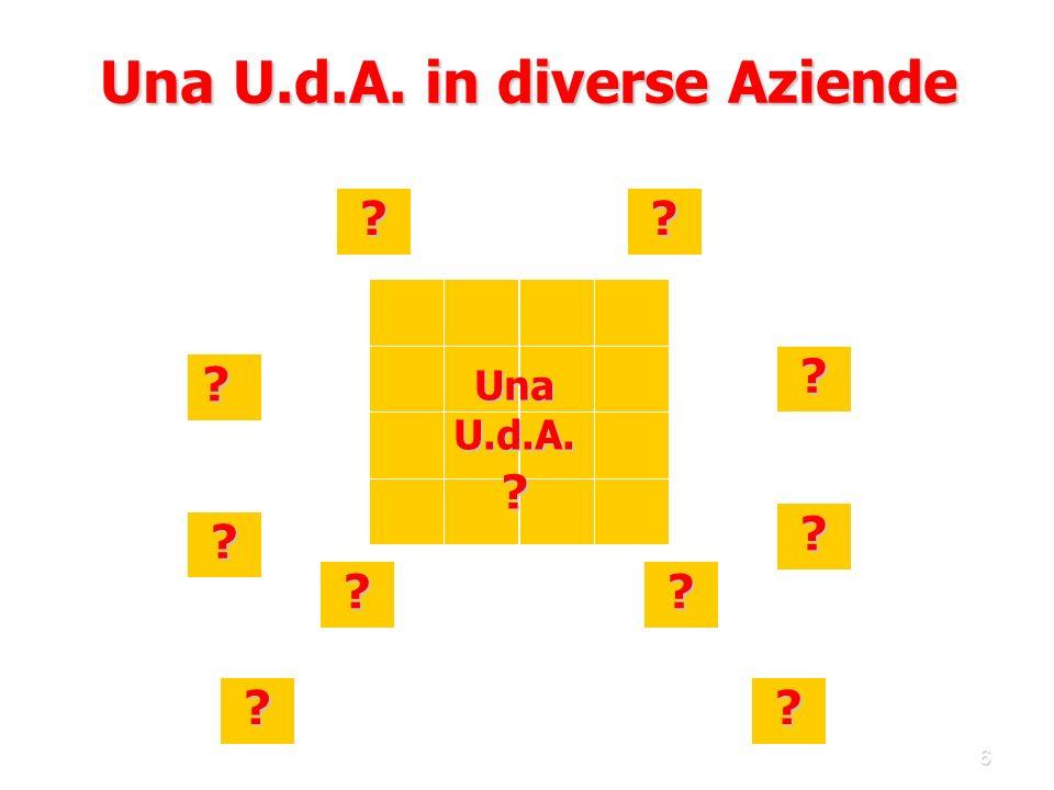 7 PROGETTO La difficoltà di individuare una UNICA U.d.A.