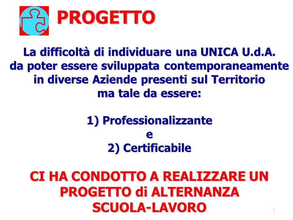 8 PROGETTO In tal modo le Aziende hanno così potuto ospitare nello stesso periodo gli studenti e certificare una o più U.d.A.