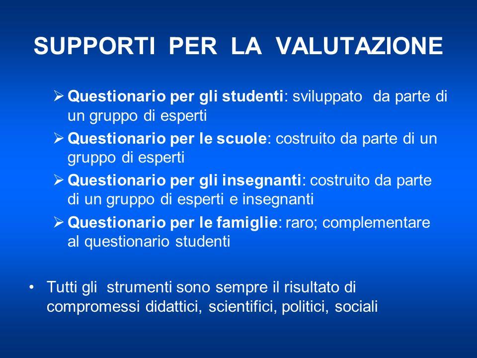 SUPPORTI PER LA VALUTAZIONE Questionario per gli studenti: sviluppato da parte di un gruppo di esperti Questionario per le scuole: costruito da parte