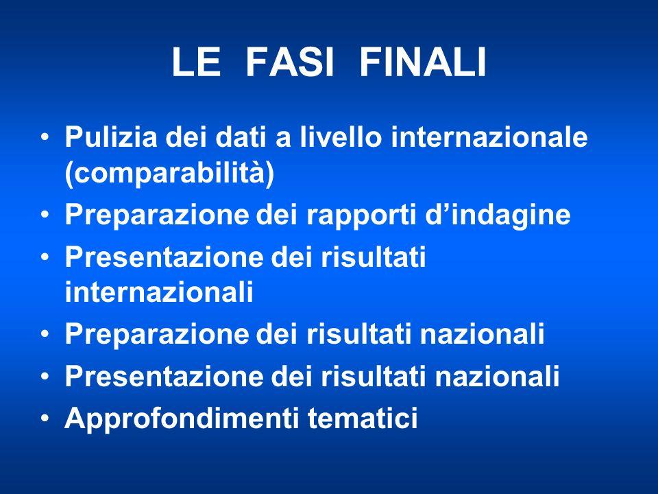 LE FASI FINALI Pulizia dei dati a livello internazionale (comparabilità) Preparazione dei rapporti dindagine Presentazione dei risultati internazional
